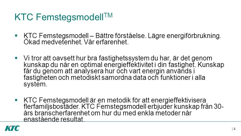 | 4 KTC Femstegsmodell TM  KTC Femstegsmodell – Bättre förståelse. Lägre energiförbrukning. Ökad medvetenhet. Vår erfarenhet.  Vi tror att oavsett h