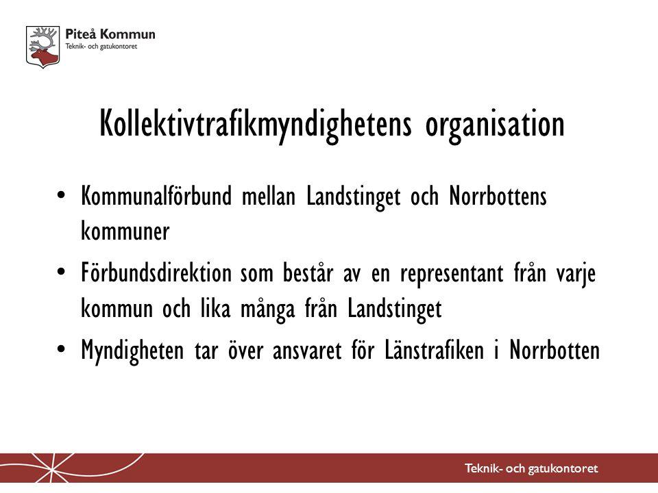 Kommunalförbund mellan Landstinget och Norrbottens kommuner Förbundsdirektion som består av en representant från varje kommun och lika många från Landstinget Myndigheten tar över ansvaret för Länstrafiken i Norrbotten Kollektivtrafikmyndighetens organisation Teknik- och gatukontoret