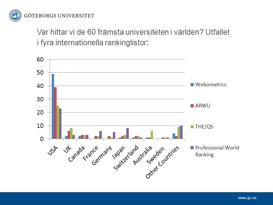 www.gu.se En rankinglista för synlighet: Webometrics Four indicators were obtained from the quantitative results provided by the main search engines as follows: Size (S).