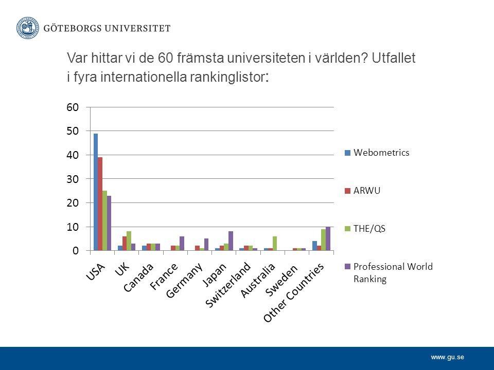 www.gu.se Var hittar vi de 60 främsta universiteten i världen.