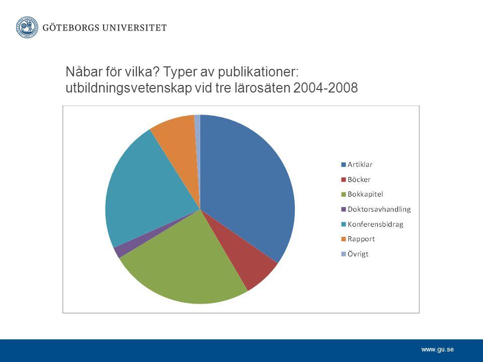www.gu.se Nåbar för vilka? Typer av publikationer: utbildningsvetenskap vid tre lärosäten 2004-2008