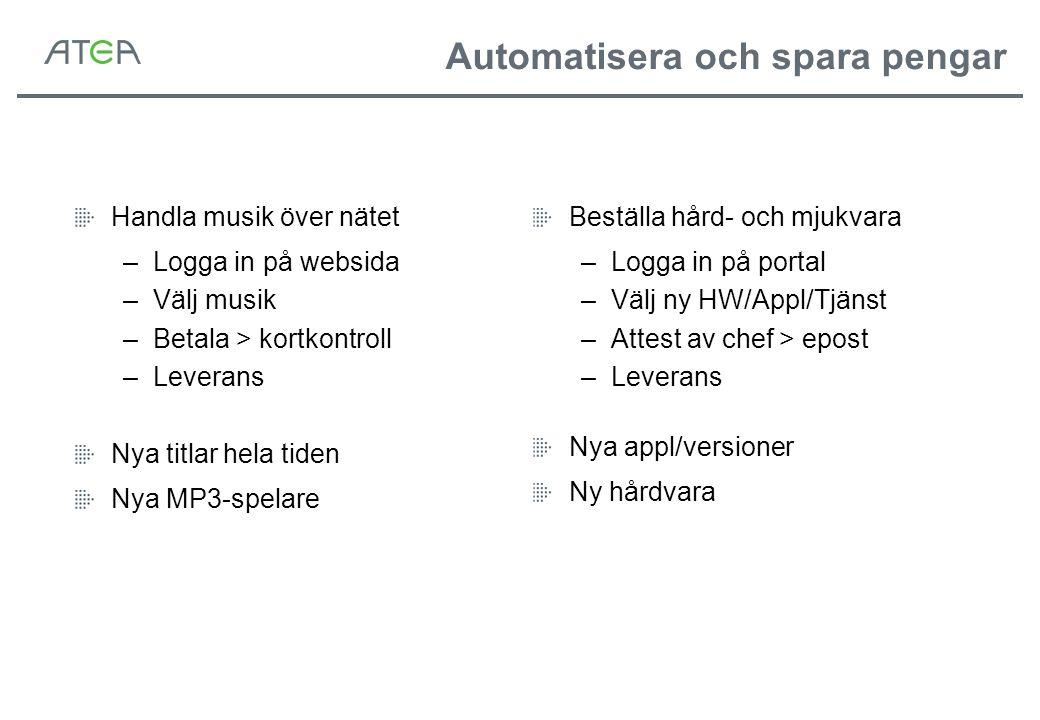 Handla musik över nätet –Logga in på websida –Välj musik –Betala > kortkontroll –Leverans Nya titlar hela tiden Nya MP3-spelare Beställa hård- och mjukvara –Logga in på portal –Välj ny HW/Appl/Tjänst –Attest av chef > epost –Leverans Nya appl/versioner Ny hårdvara Automatisera och spara pengar