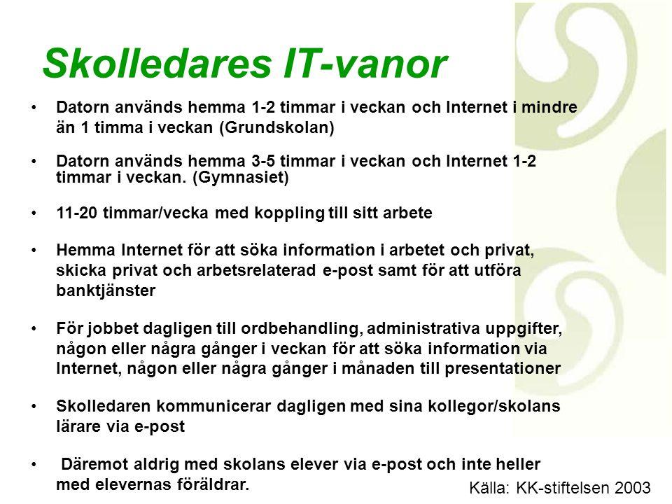 Datorn används hemma 1-2 timmar i veckan och Internet i mindre än 1 timma i veckan (Grundskolan) Datorn används hemma 3-5 timmar i veckan och Internet