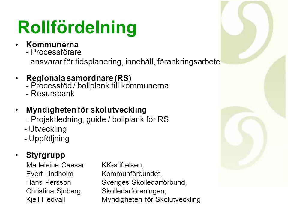 Rollfördelning Kommunerna - Processförare ansvarar för tidsplanering, innehåll, förankringsarbete Regionala samordnare (RS) - Processtöd / bollplank t