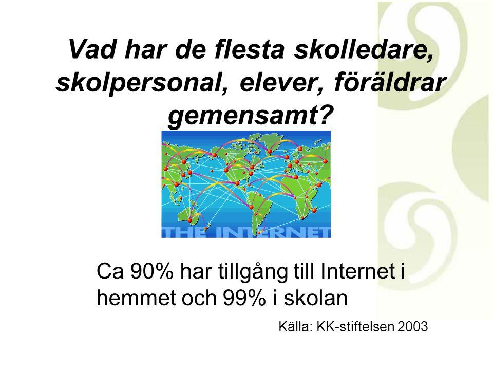 Vad har de flesta skolledare, skolpersonal, elever, föräldrar gemensamt? Ca 90% har tillgång till Internet i hemmet och 99% i skolan Källa: KK-stiftel