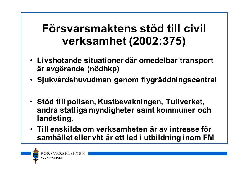 HÖGKVARTERET Försvarsmaktens stöd till civil verksamhet (2002:375) Livshotande situationer där omedelbar transport är avgörande (nödhkp) Sjukvårdshuvudman genom flygräddningscentral Stöd till polisen, Kustbevakningen, Tullverket, andra statliga myndigheter samt kommuner och landsting.