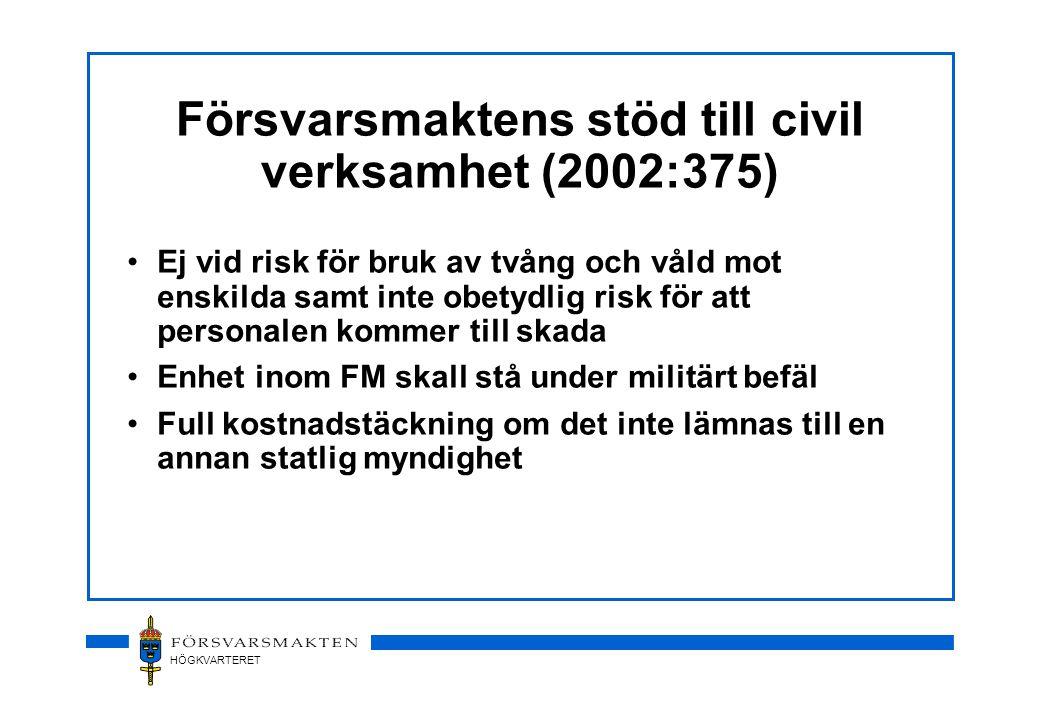 HÖGKVARTERET Försvarsmaktens stöd till civil verksamhet (2002:375) Ej vid risk för bruk av tvång och våld mot enskilda samt inte obetydlig risk för at
