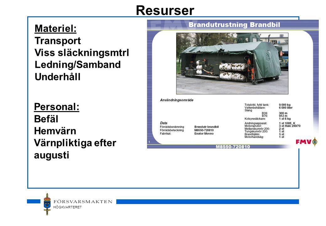 HÖGKVARTERET Resurser Materiel: Transport Viss släckningsmtrl Ledning/Samband Underhåll Personal: Befäl Hemvärn Värnpliktiga efter augusti