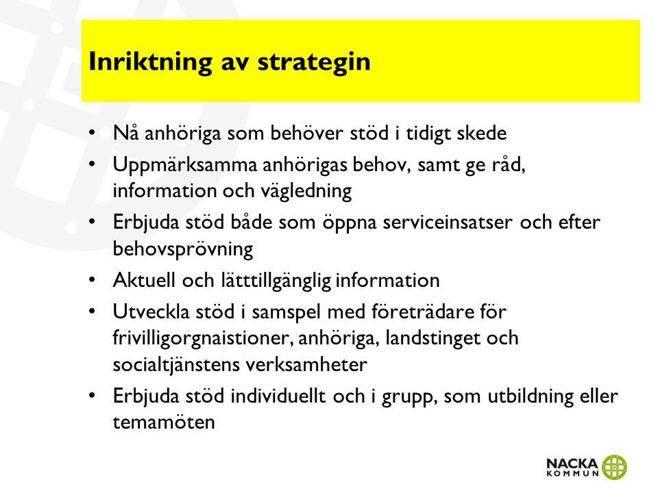 Inriktning av strategin Nå anhöriga som behöver stöd i tidigt skede Uppmärksamma anhörigas behov, samt ge råd, information och vägledning Erbjuda stöd