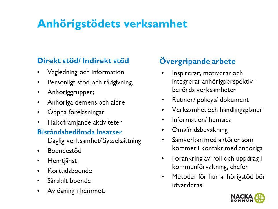 Anhörigstödets verksamhet Direkt stöd/ Indirekt stöd Vägledning och information Personligt stöd och rådgivning, Anhöriggrupper; Anhöriga demens och äl