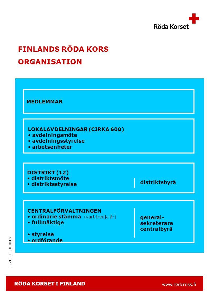 www.redcross.fi ISBN 951-658-103-x FINLANDS RÖDA KORS ORGANISATION MEDLEMMAR LOKALAVDELNINGAR (CIRKA 600) avdelningsmöte avdelningsstyrelse arbetsenheter DISTRIKT (12) distriktsmöte distriktsstyrelse distriktsbyrå CENTRALFÖRVALTNINGEN ordinarie stämma (vart tredje år) fullmäktige styrelse ordförande general- sekreterare centralbyrå RÖDA KORSET I FINLAND