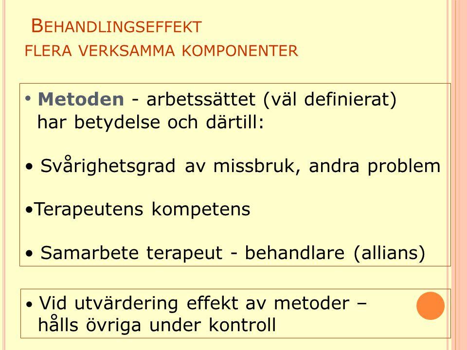 B EHANDLINGSEFFEKT FLERA VERKSAMMA KOMPONENTER Metoden - arbetssättet (väl definierat) har betydelse och därtill: Svårighetsgrad av missbruk, andra pr