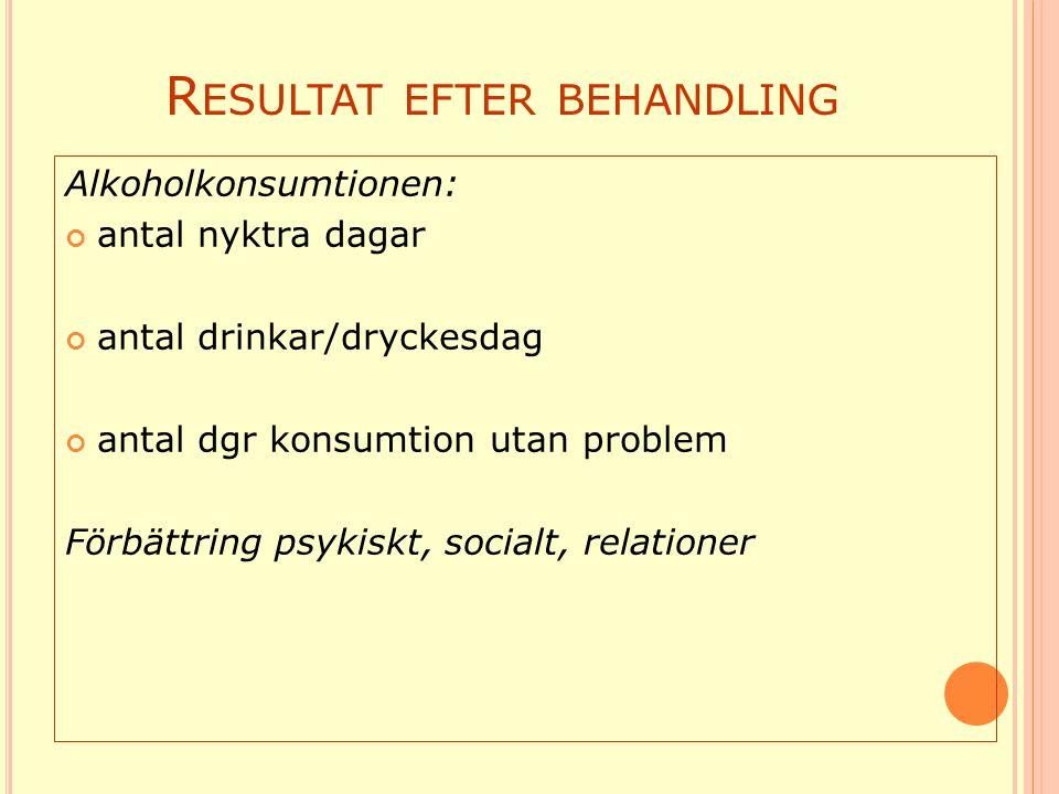 R ESULTAT EFTER BEHANDLING Alkoholkonsumtionen: antal nyktra dagar antal drinkar/dryckesdag antal dgr konsumtion utan problem Förbättring psykiskt, socialt, relationer