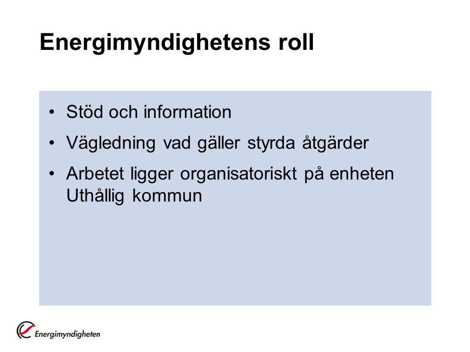 Energimyndighetens roll Stöd och information Vägledning vad gäller styrda åtgärder Arbetet ligger organisatoriskt på enheten Uthållig kommun
