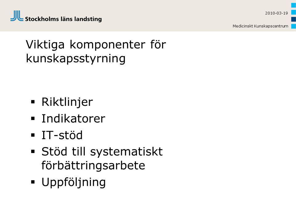 Medicinskt Kunskapscentrum 2010-03-19 Viktiga komponenter för kunskapsstyrning  Riktlinjer  Indikatorer  IT-stöd  Stöd till systematiskt förbättringsarbete  Uppföljning