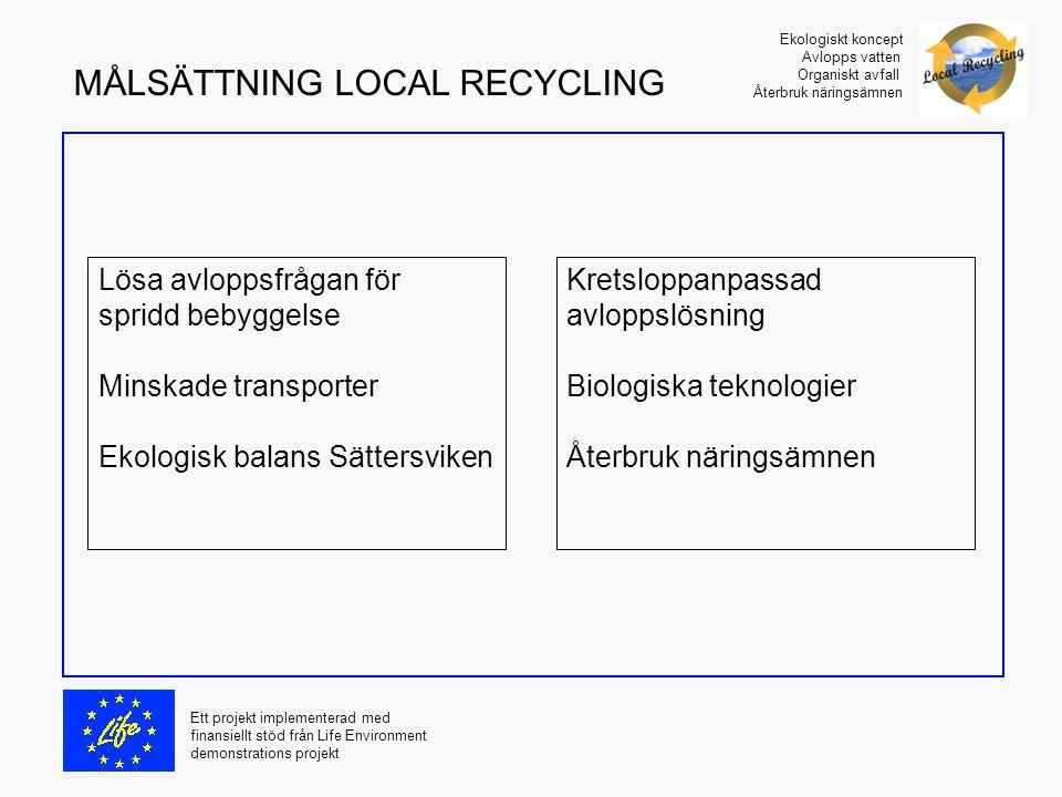 Ekologiskt koncept Avlopps vatten Organiskt avfall Återbruk näringsämnen Lösa avloppsfrågan för spridd bebyggelse Minskade transporter Ekologisk balan
