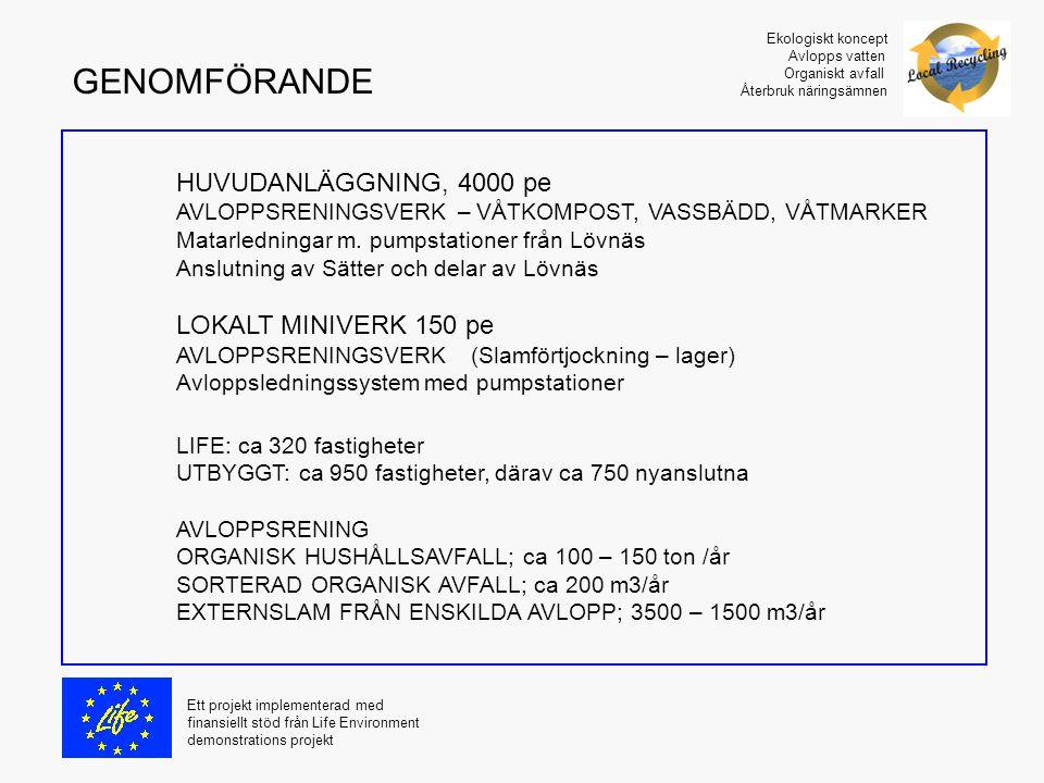 HUVUDANLÄGGNING, 4000 pe AVLOPPSRENINGSVERK – VÅTKOMPOST, VASSBÄDD, VÅTMARKER Matarledningar m. pumpstationer från Lövnäs Anslutning av Sätter och del