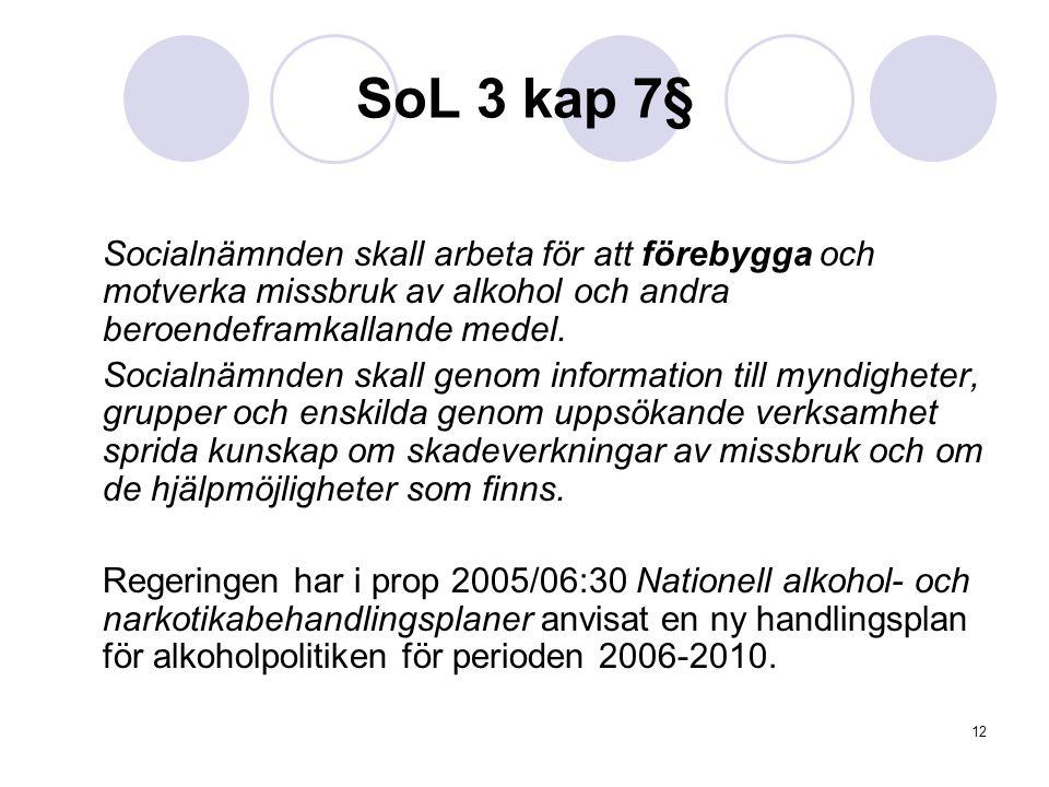 12 SoL 3 kap 7§ Socialnämnden skall arbeta för att förebygga och motverka missbruk av alkohol och andra beroendeframkallande medel. Socialnämnden skal