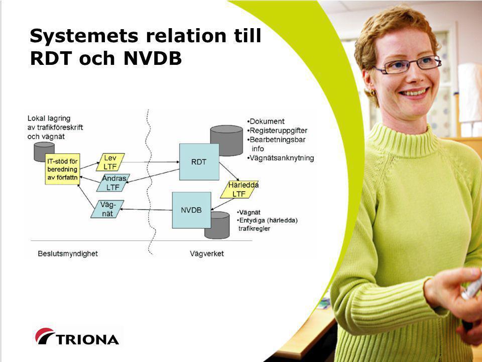 Systemets relation till RDT och NVDB