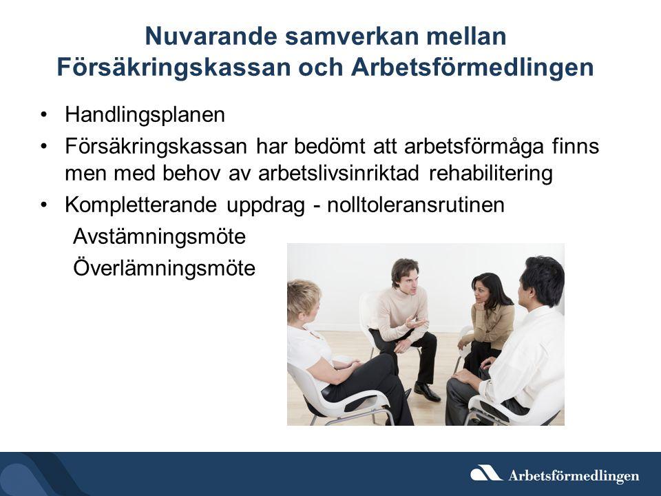 Nuvarande samverkan mellan Försäkringskassan och Arbetsförmedlingen Handlingsplanen Försäkringskassan har bedömt att arbetsförmåga finns men med behov av arbetslivsinriktad rehabilitering Kompletterande uppdrag - nolltoleransrutinen Avstämningsmöte Överlämningsmöte