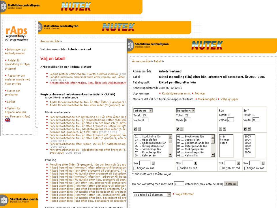 rAps utbildning 2007 rAps utbildning 2008 rAps RIS