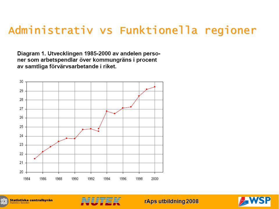 rAps utbildning 2007 rAps utbildning 2008 Administrativ vs Funktionella regioner
