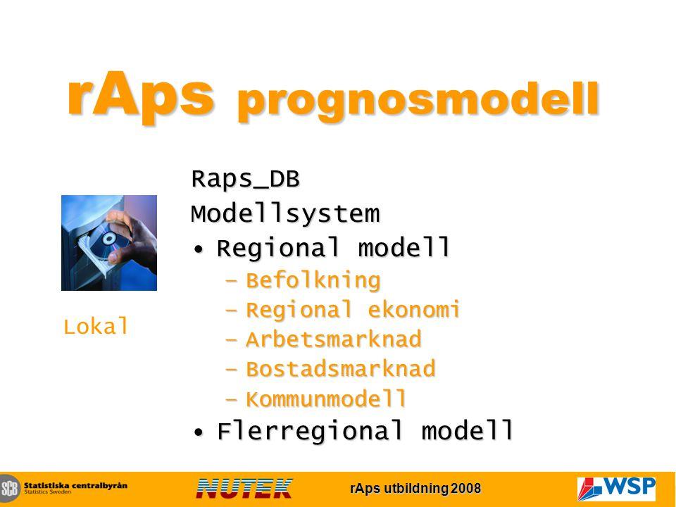 rAps utbildning 2007 rAps utbildning 2008 rAps prognosmodell Lokal Raps_DBModellsystem Regional modellRegional modell –Befolkning –Regional ekonomi –Arbetsmarknad –Bostadsmarknad –Kommunmodell Flerregional modellFlerregional modell
