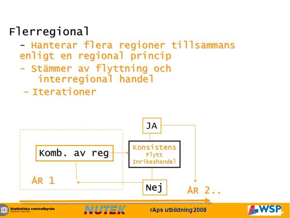 rAps utbildning 2007 rAps utbildning 2008 Flerregional - Hanterar flera regioner tillsammans enligt en regional princip - Stämmer av flyttning och interregional handel –Iterationer ÅR 2..