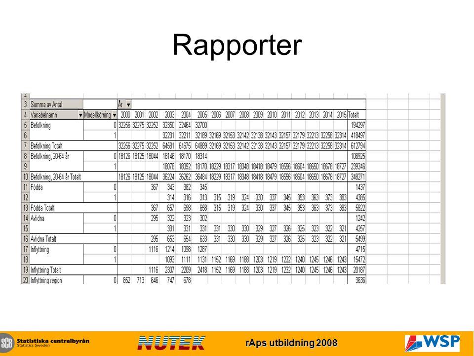 rAps utbildning 2007 rAps utbildning 2008 Rapporter