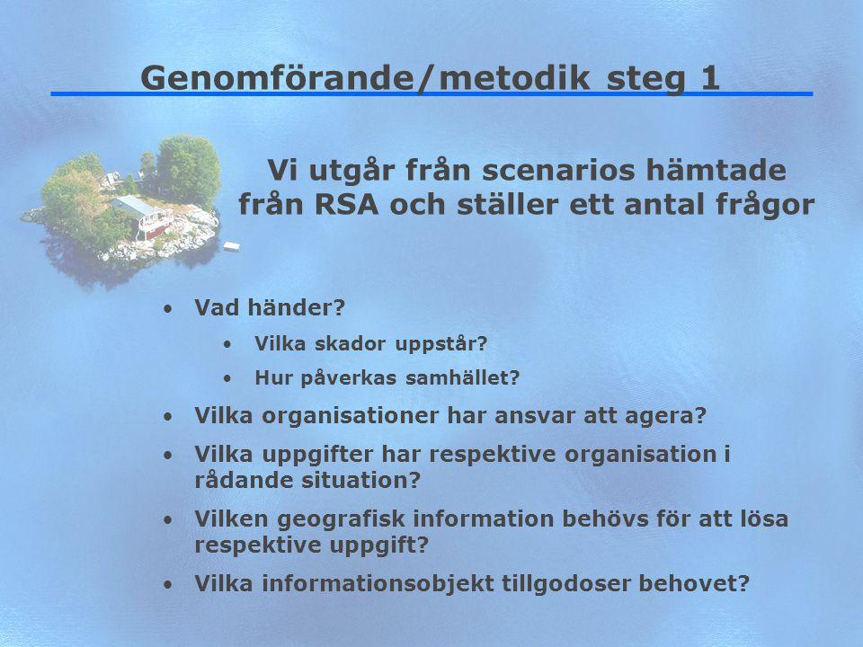 11 Genomförande/metodik steg 1 Vad händer? Vilka skador uppstår? Hur påverkas samhället? Vilka organisationer har ansvar att agera? Vilka uppgifter ha