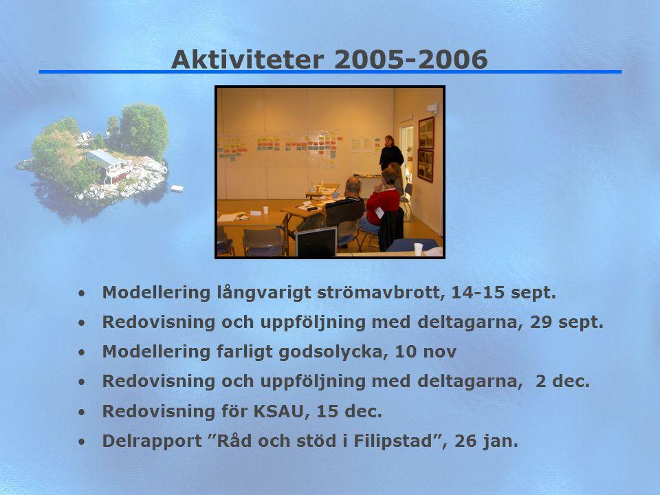 12 Aktiviteter 2005-2006 Modellering långvarigt strömavbrott, 14-15 sept. Redovisning och uppföljning med deltagarna, 29 sept. Modellering farligt god