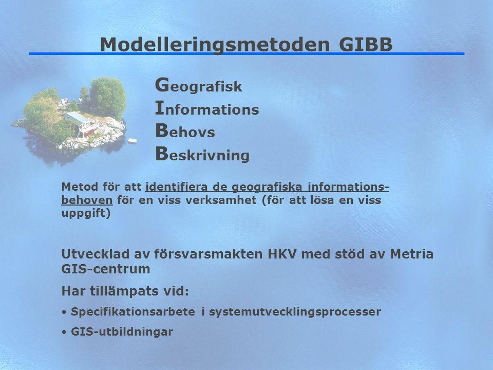 13 Modelleringsmetoden GIBB G eografisk I nformations B ehovs B eskrivning Metod för att identifiera de geografiska informations- behoven för en viss verksamhet (för att lösa en viss uppgift) Utvecklad av försvarsmakten HKV med stöd av Metria GIS-centrum Har tillämpats vid: Specifikationsarbete i systemutvecklingsprocesser GIS-utbildningar