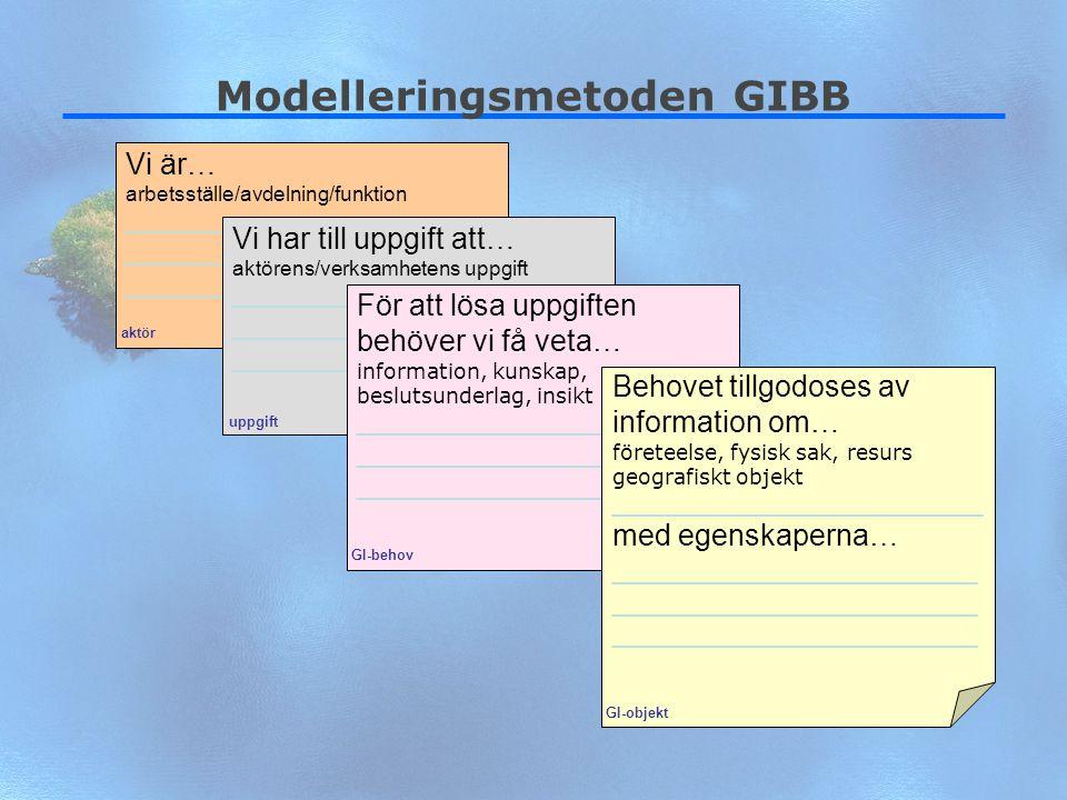 14 Modelleringsmetoden GIBB Vi är… arbetsställe/avdelning/funktion ____________________________ _________________________ aktör Vi har till uppgift at