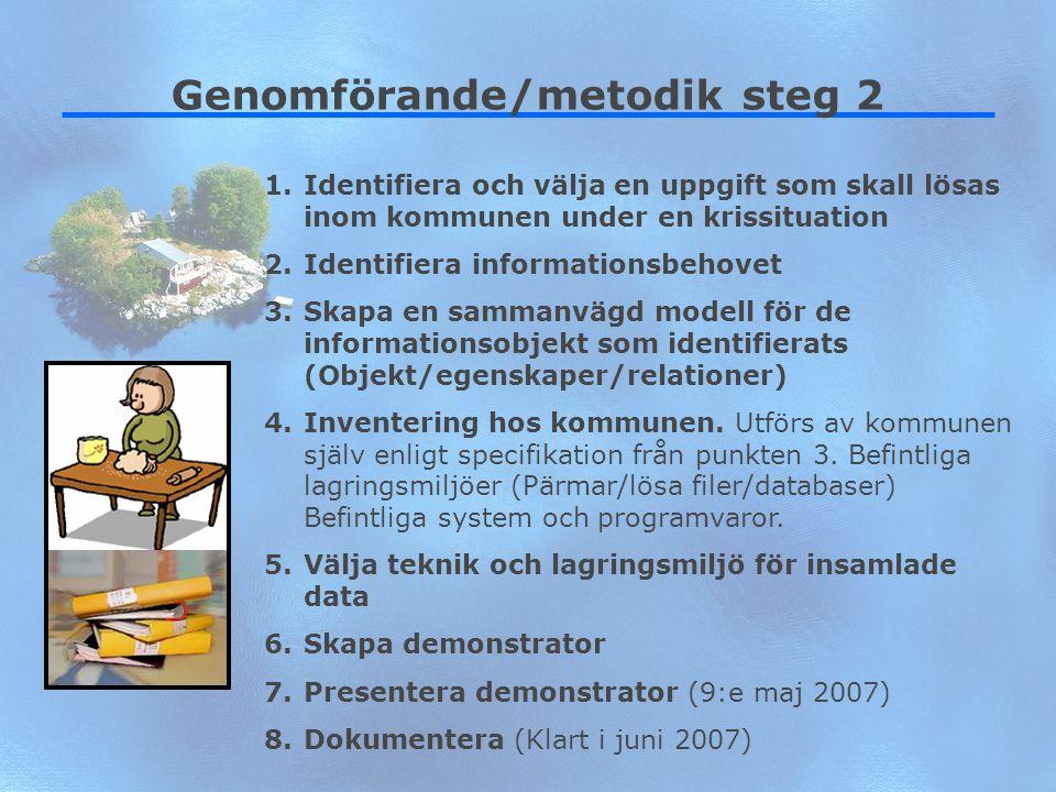 18 Genomförande/metodik steg 2 1.Identifiera och välja en uppgift som skall lösas inom kommunen under en krissituation 2.Identifiera informationsbehov