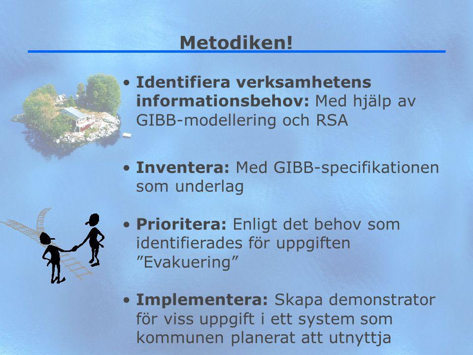 24 Metodiken! Identifiera verksamhetens informationsbehov: Med hjälp av GIBB-modellering och RSA Inventera: Med GIBB-specifikationen som underlag Prio