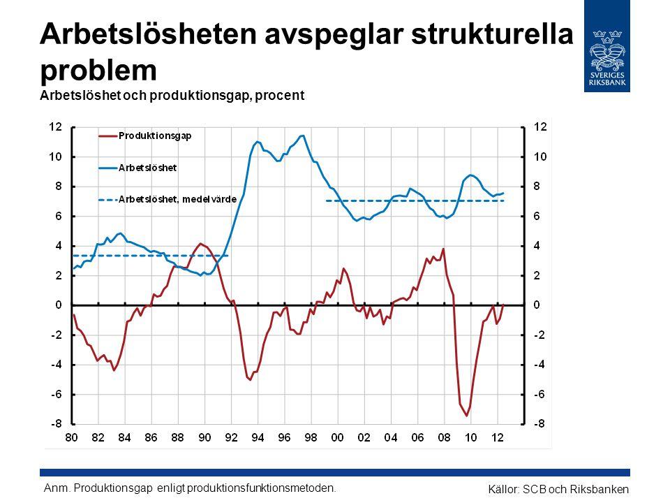 Arbetslösheten avspeglar strukturella problem Arbetslöshet och produktionsgap, procent Källor: SCB och Riksbanken Anm.