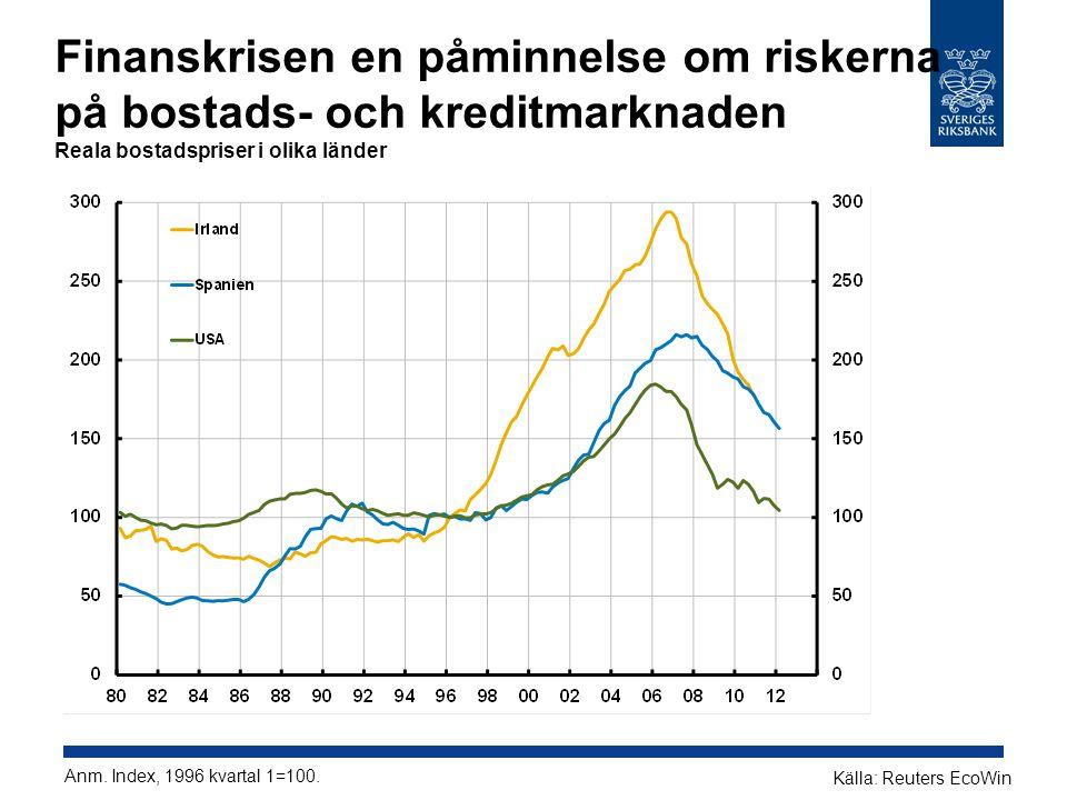 Finanskrisen en påminnelse om riskerna på bostads- och kreditmarknaden Reala bostadspriser i olika länder Anm.