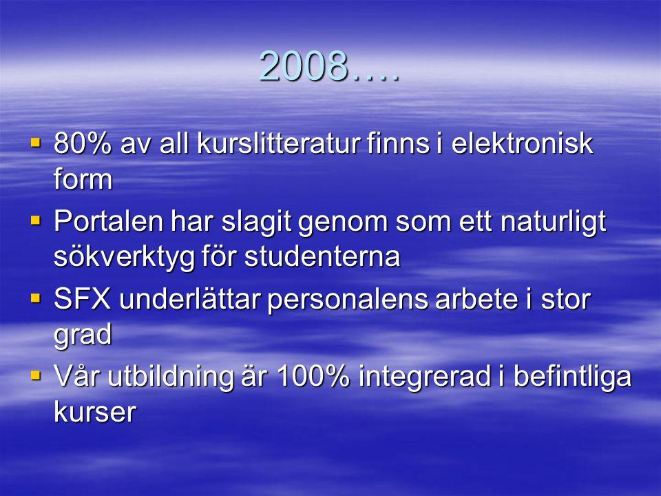 2008….