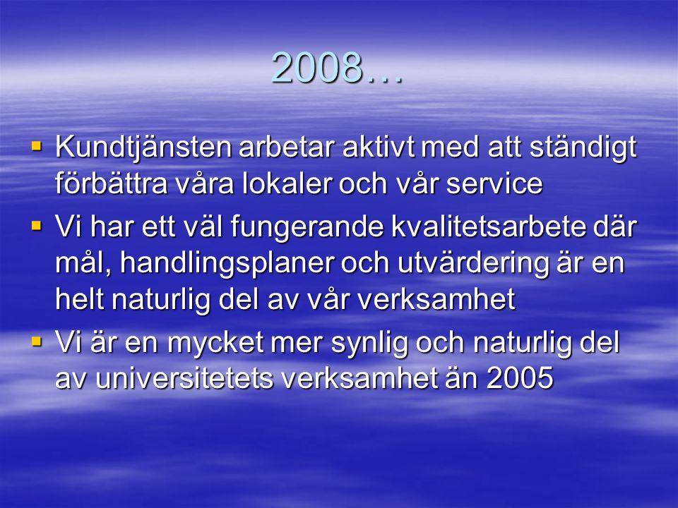 2008…  Kundtjänsten arbetar aktivt med att ständigt förbättra våra lokaler och vår service  Vi har ett väl fungerande kvalitetsarbete där mål, handlingsplaner och utvärdering är en helt naturlig del av vår verksamhet  Vi är en mycket mer synlig och naturlig del av universitetets verksamhet än 2005