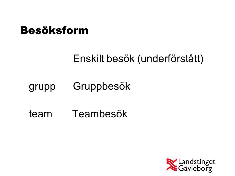 Besöksform Enskilt besök (underförstått) grupp Gruppbesök team Teambesök