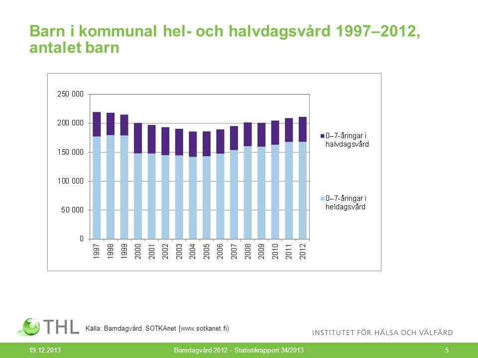 Andelen barn i kommunal hel- och halvdagsvård av barnen i vård 1997–2012, % 19.12.2013Barndagvård 2012 - Statistikrapport 34/20136 Källa: Barndagvård, SOTKAnet [www.sotkanet.fi)