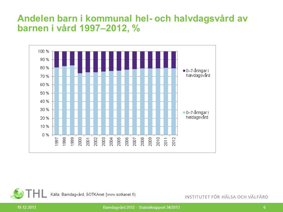 Antalet barn i kommunal dagvård indelade i barn i hel- och halvdagsvård under 1997 och 2000–2012 19.12.2013Barndagvård 2012 - Statistikrapport 34/20137 Källa: Barndagvård, SOTKAnet [www.sotkanet.fi)