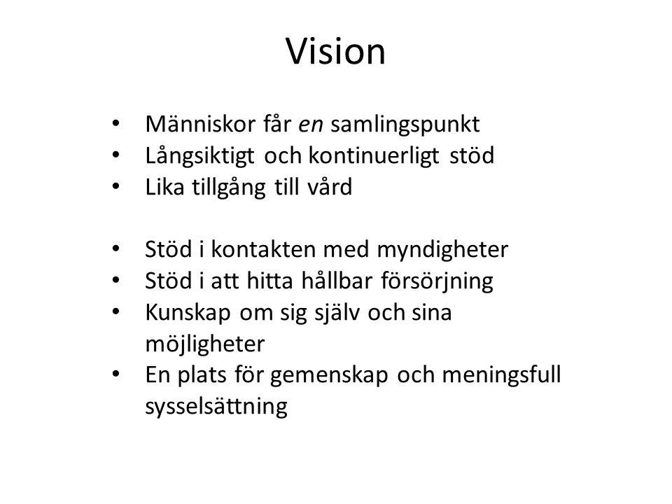 Vision Människor får en samlingspunkt Långsiktigt och kontinuerligt stöd Lika tillgång till vård Stöd i kontakten med myndigheter Stöd i att hitta hål
