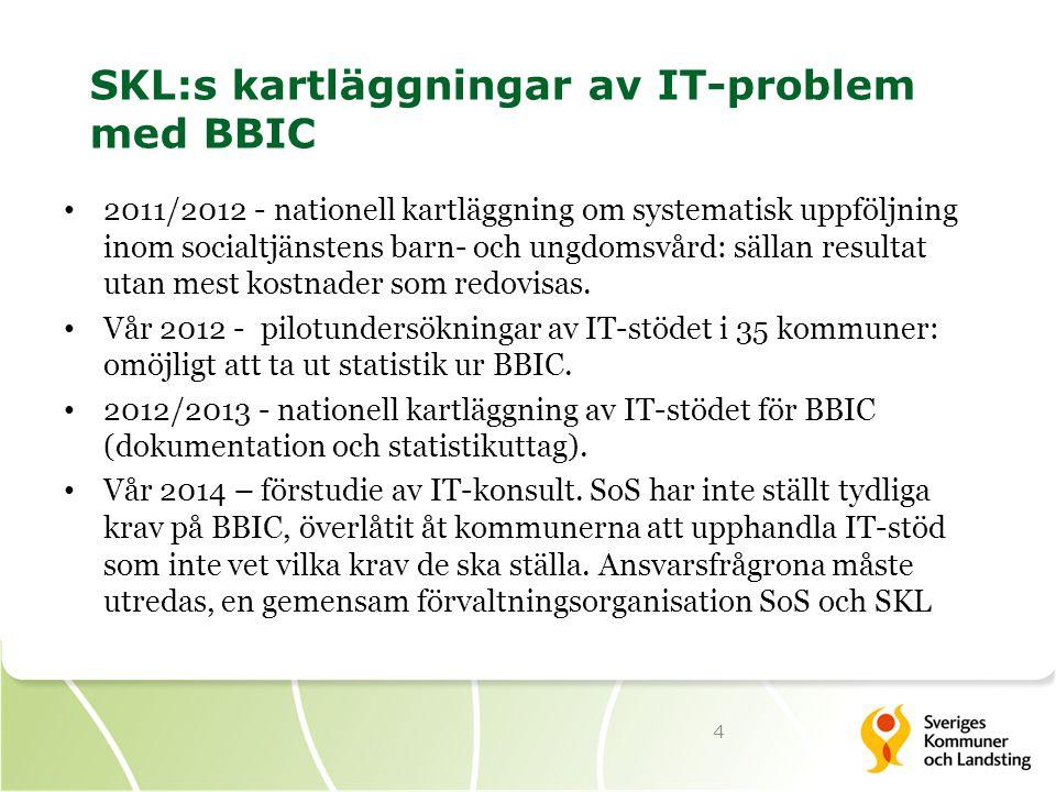 SKL:s kartläggningar av IT-problem med BBIC 2011/2012 - nationell kartläggning om systematisk uppföljning inom socialtjänstens barn- och ungdomsvård: