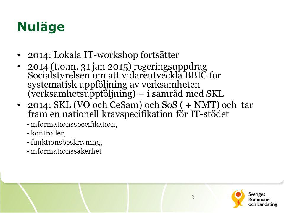 Nuläge 2014: Lokala IT-workshop fortsätter 2014 (t.o.m. 31 jan 2015) regeringsuppdrag Socialstyrelsen om att vidareutveckla BBIC för systematisk uppfö