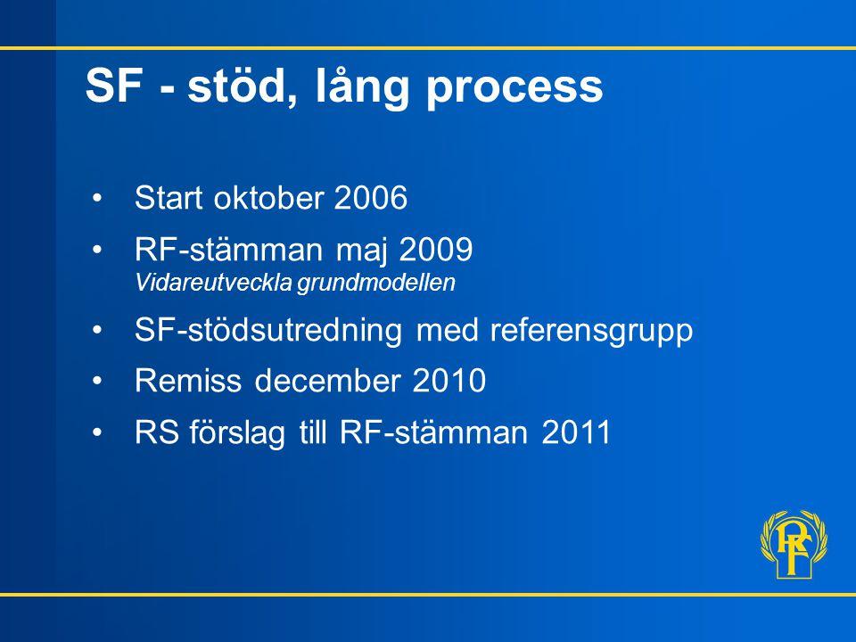 SF - stöd, lång process Start oktober 2006 RF-stämman maj 2009 Vidareutveckla grundmodellen SF-stödsutredning med referensgrupp Remiss december 2010 RS förslag till RF-stämman 2011