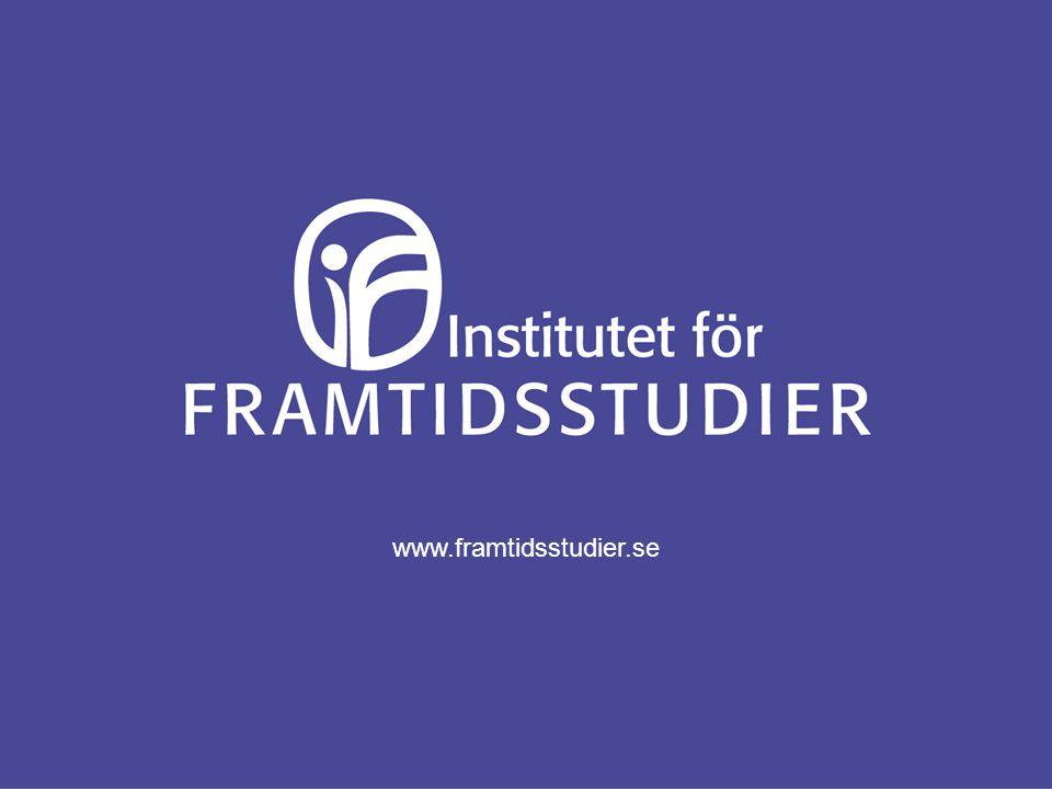 www.framtidsstudier.se