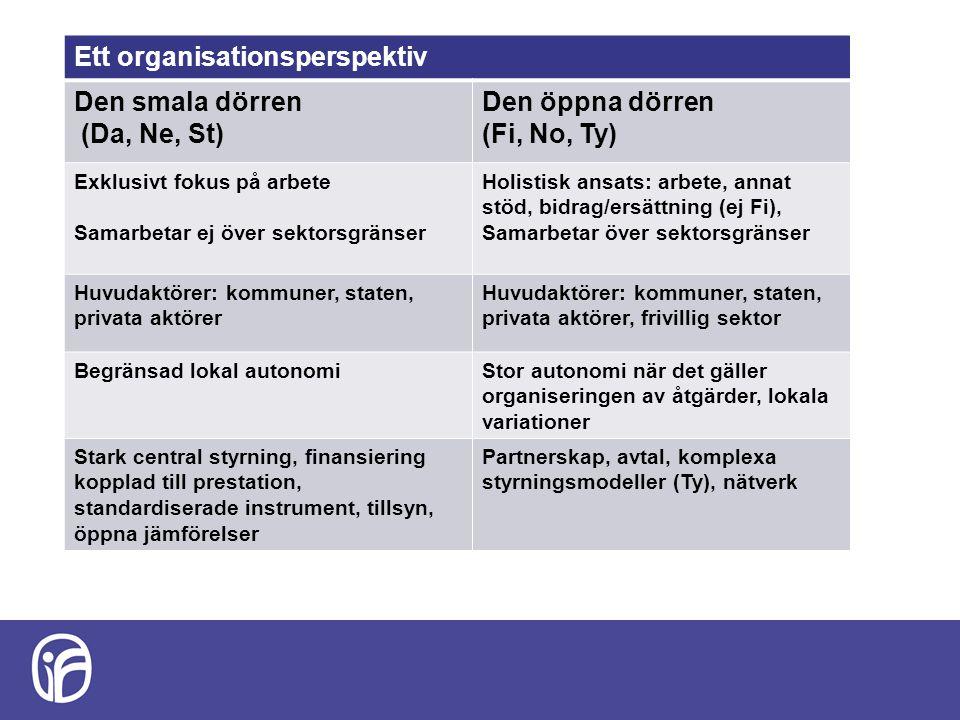 Ett organisationsperspektiv Den smala dörren (Da, Ne, St) Den öppna dörren (Fi, No, Ty) Exklusivt fokus på arbete Samarbetar ej över sektorsgränser Holistisk ansats: arbete, annat stöd, bidrag/ersättning (ej Fi), Samarbetar över sektorsgränser Huvudaktörer: kommuner, staten, privata aktörer Huvudaktörer: kommuner, staten, privata aktörer, frivillig sektor Begränsad lokal autonomiStor autonomi när det gäller organiseringen av åtgärder, lokala variationer Stark central styrning, finansiering kopplad till prestation, standardiserade instrument, tillsyn, öppna jämförelser Partnerskap, avtal, komplexa styrningsmodeller (Ty), nätverk