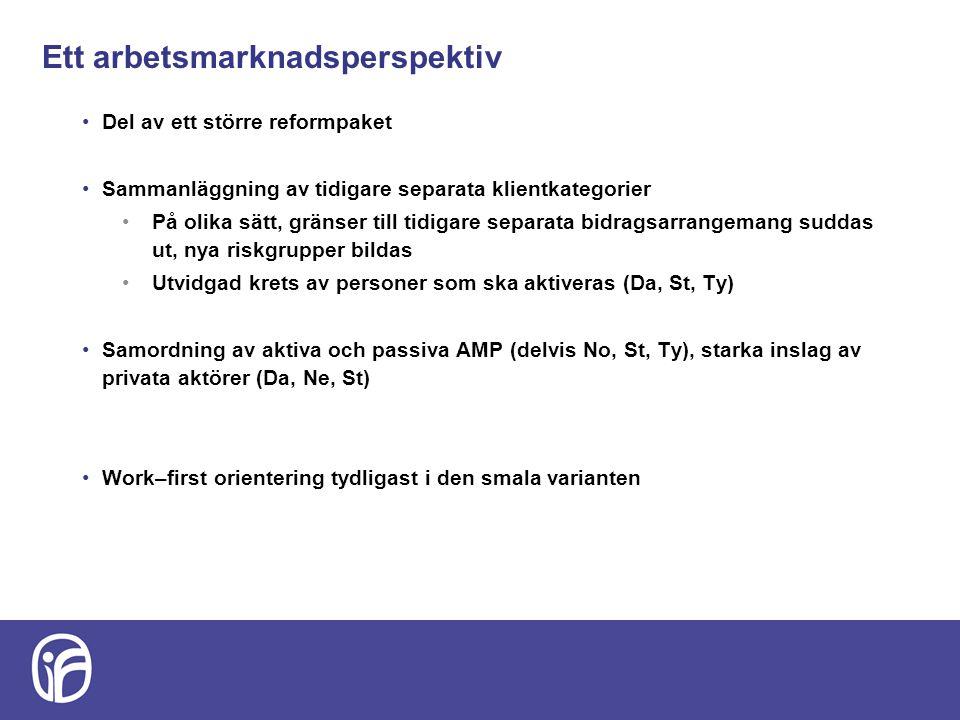 Ett arbetsmarknadsperspektiv Del av ett större reformpaket Sammanläggning av tidigare separata klientkategorier På olika sätt, gränser till tidigare separata bidragsarrangemang suddas ut, nya riskgrupper bildas Utvidgad krets av personer som ska aktiveras (Da, St, Ty) Samordning av aktiva och passiva AMP (delvis No, St, Ty), starka inslag av privata aktörer (Da, Ne, St) Work–first orientering tydligast i den smala varianten