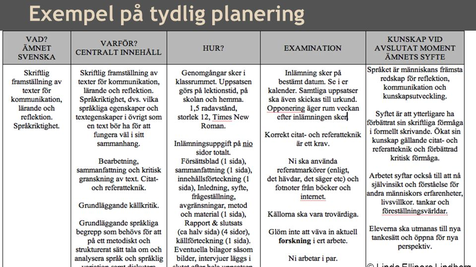 Exempel på tydlig planering © Linda Ellinore Lindberg